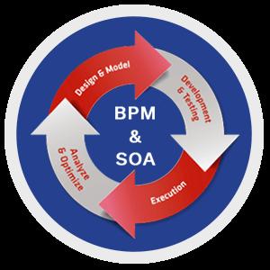 BPM,-SOA-&-Integration-icon